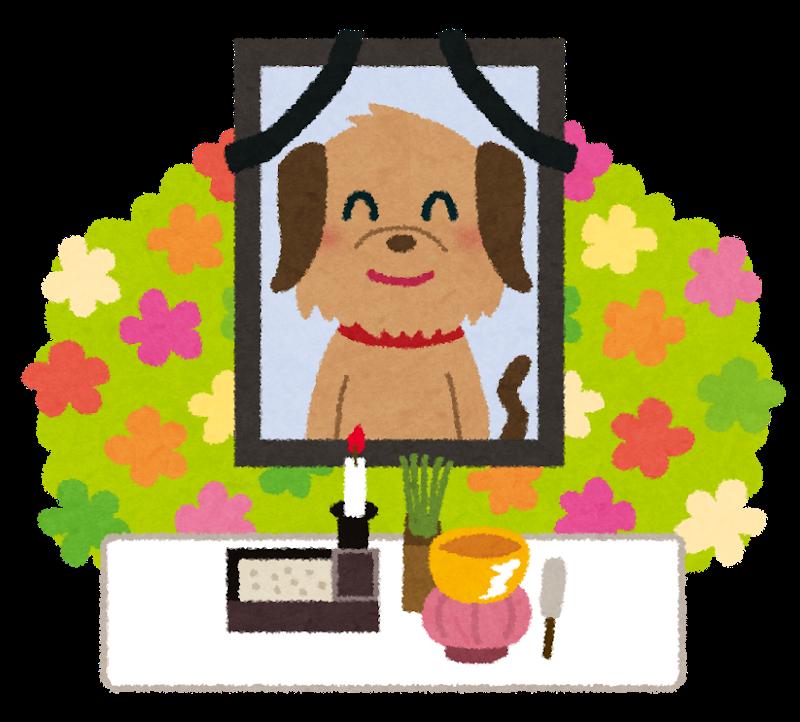 【運用型広告】ペット葬儀の集客支援の事例