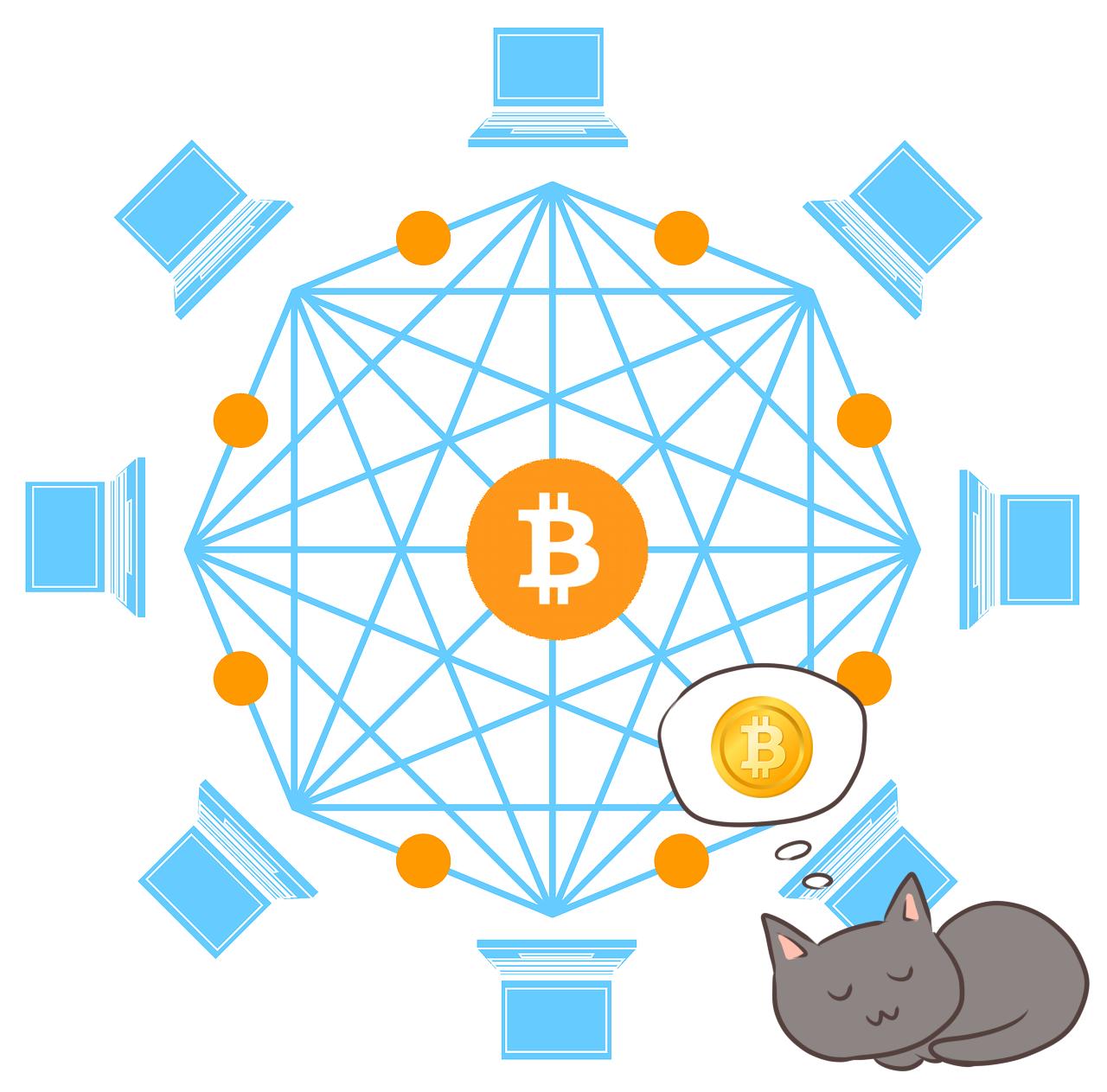 猫でもわかるビットコイン